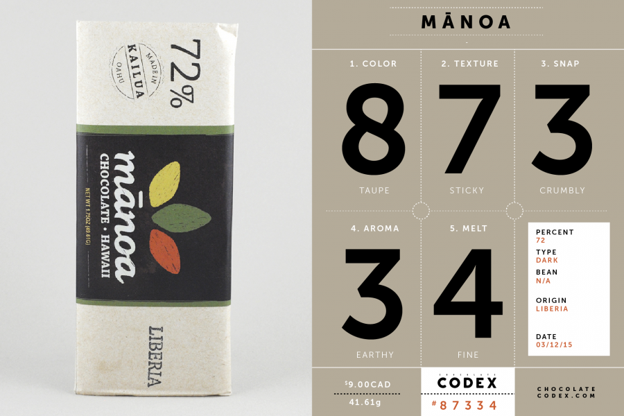 Chocolate-Codex-Review-Mano-72-Liberia