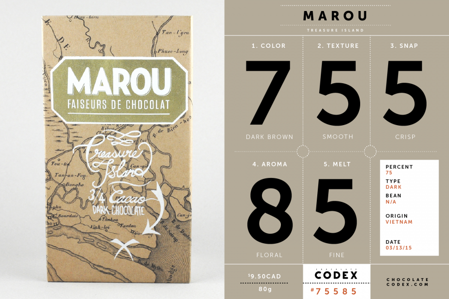 ChocolateCodex_Reviews_Marou_Vietnam_75