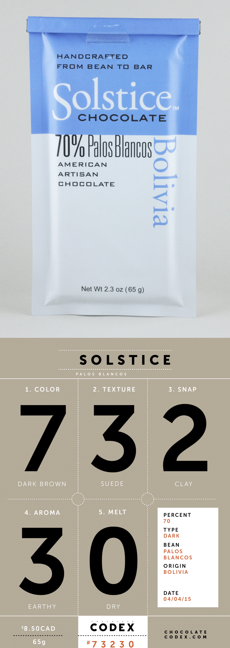 Chocolate-Codex-Reviews-Solstice-Bolivia-70