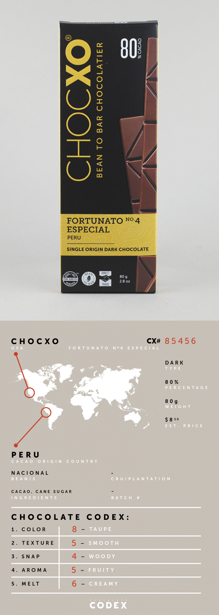ChocolateCodex_ChocXO_Fortunado_Peru_80%