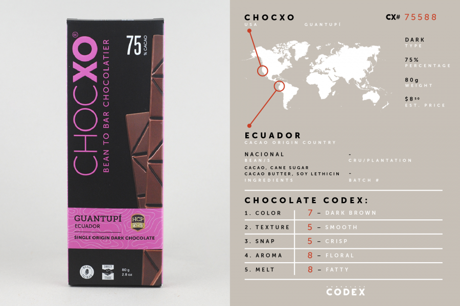 ChocolateCodex_ChocXO_Guantupi_Ecuador_75%
