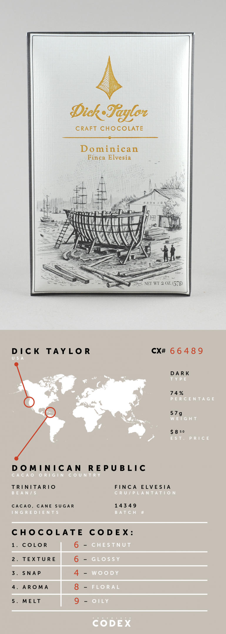 Chocolate-Codex-Reviews-Dick-Taylor-Dominican-Republic-74