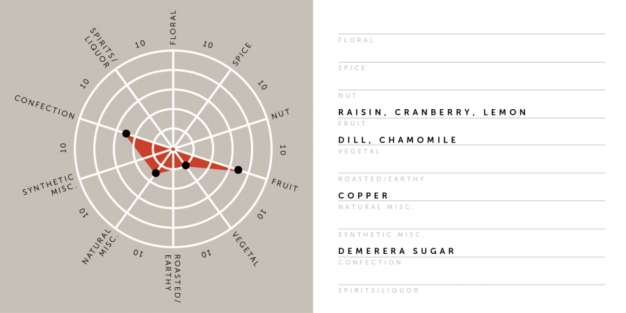 ChocolateCodex_EastVanRoasters_Peru_70_thumb-01-01