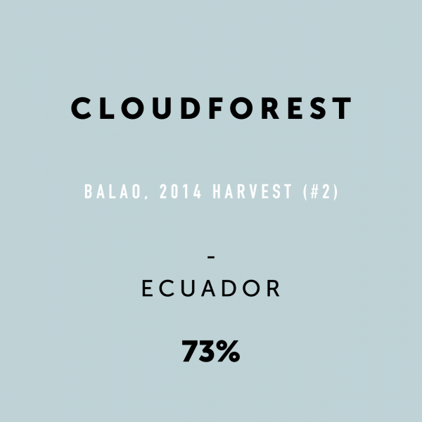 Chocolate_Codex_cloudforest_Ecuador_70