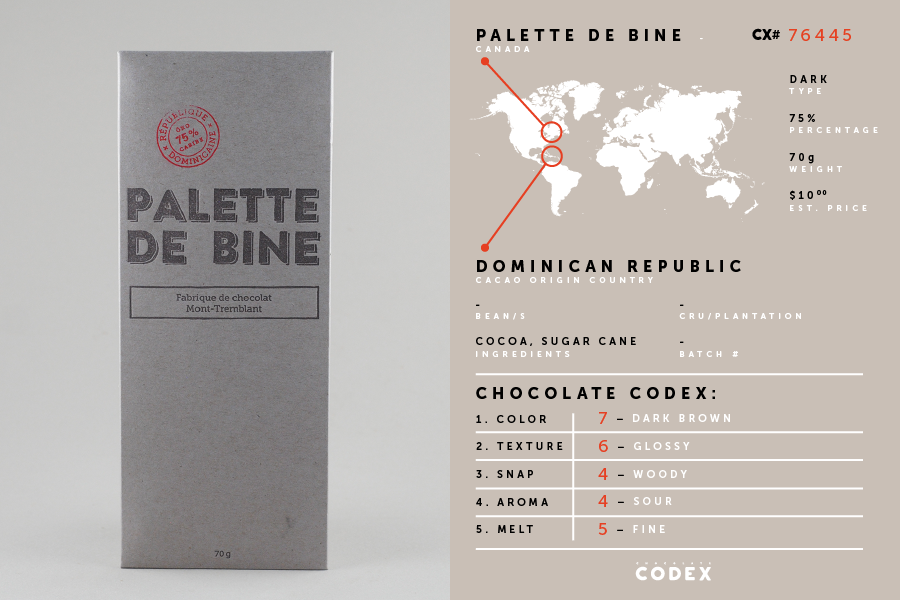 Chocolate_Codex_PalettedeBine_DomRep_75