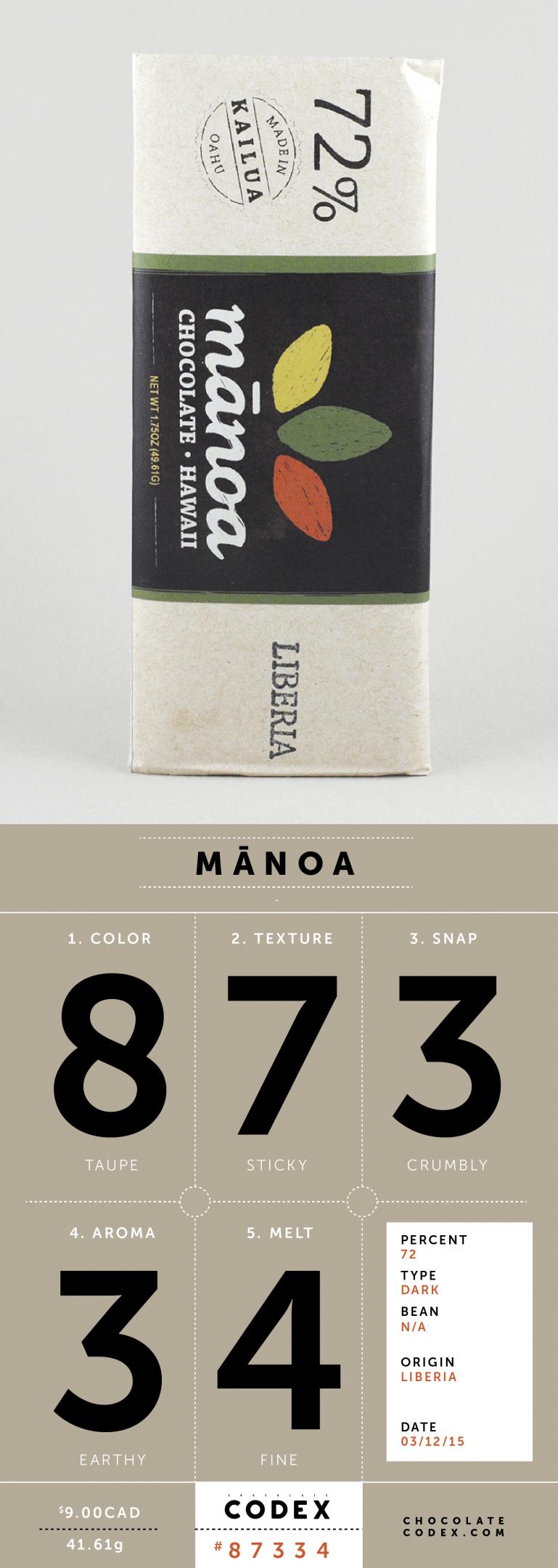 Chocolate-Codex-Review-Mano-72-Liberia