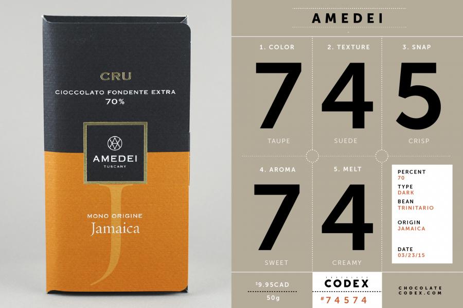 Chocolate-Codex-Reviews-Amedei-Jamaica-70