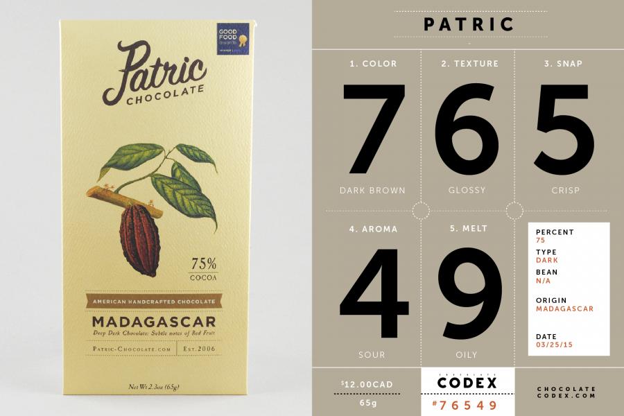 Chocolate-Codex-Reviews-Patric-Madagascar-75%