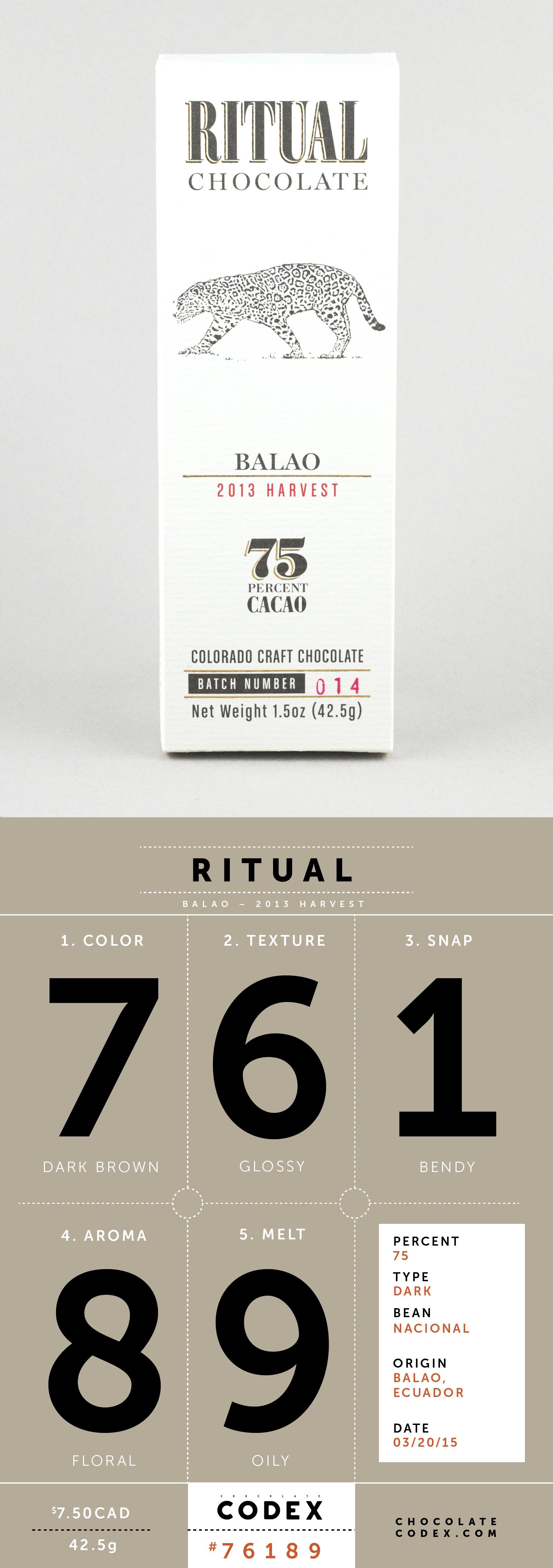 Chocolate-Codex-Reviews-Ritual-Balao-Ecuador-75