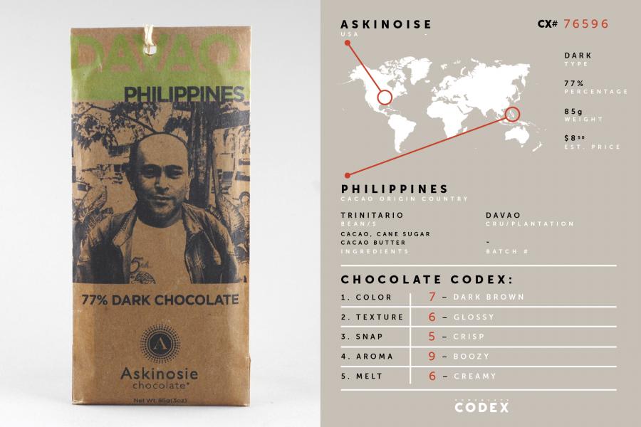 ChocolateCodex_Askinoise_Davao_77%