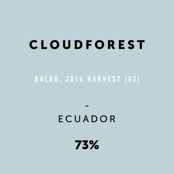 Chocolate_Codex_cloudforest_Ecuador_70