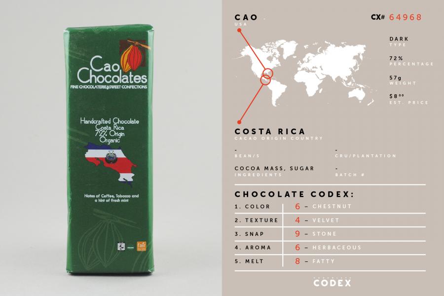 ChocolateCodex_Cao_Costa_Rica_72